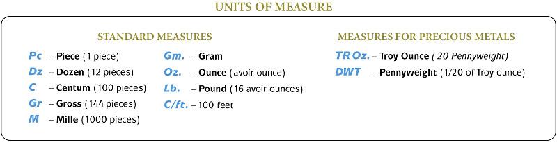 Measures.jpg